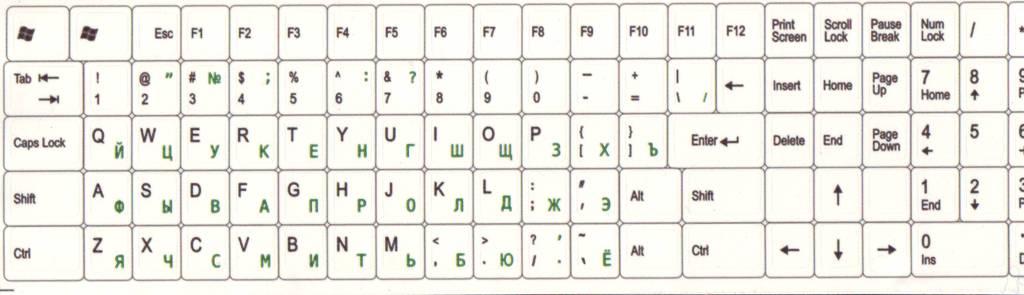 Буквы на клавиатуре своими руками 42