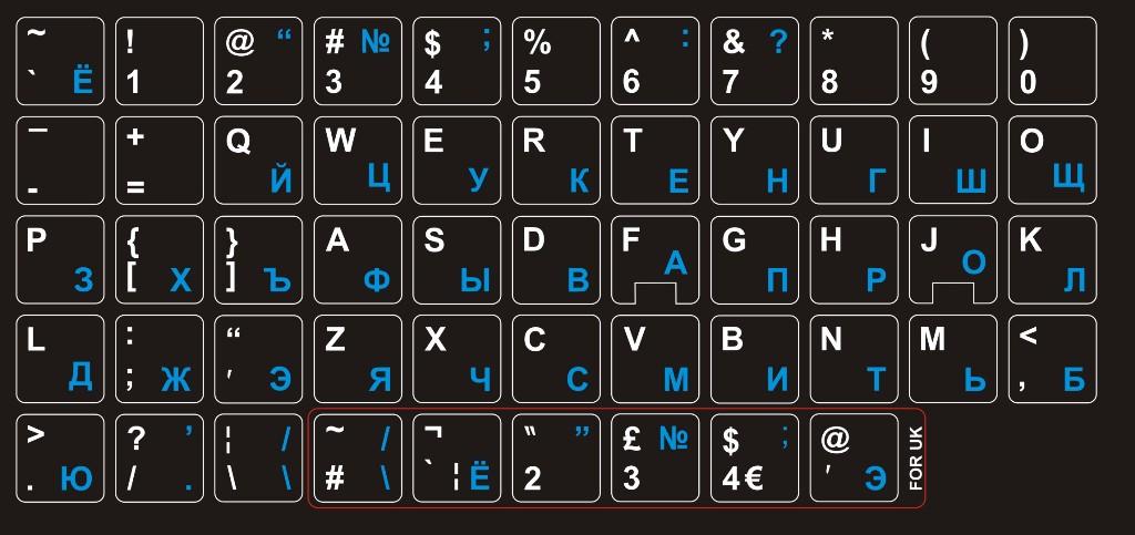 Фон для клавиатуры