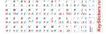 Наклейки русский / латинский / польский алфавит белый фон